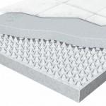 Materassi Tempur - aufbau-original-deluxe-22-cm
